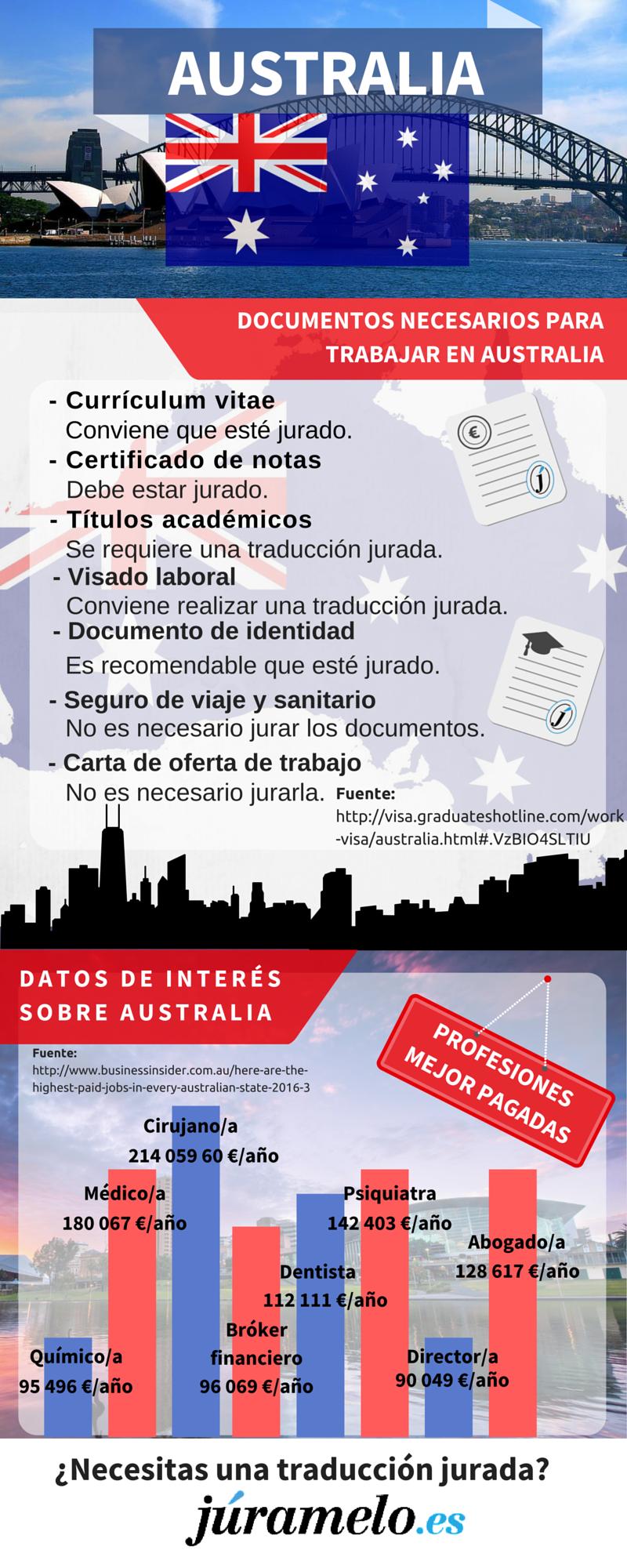 Descarga aquí el PDF de nuestra infografía sobre los documentos que necesitas en Australia, así como algún otro dato de interés.