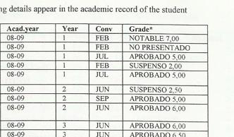 academic-transcript-2